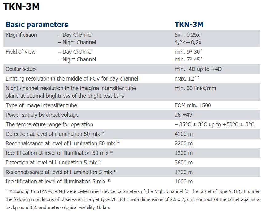 TKN-3M - parametry