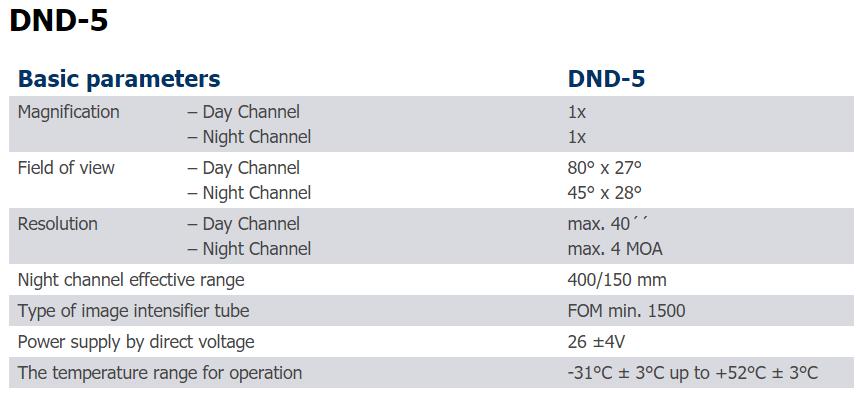 DND-5 - parametry