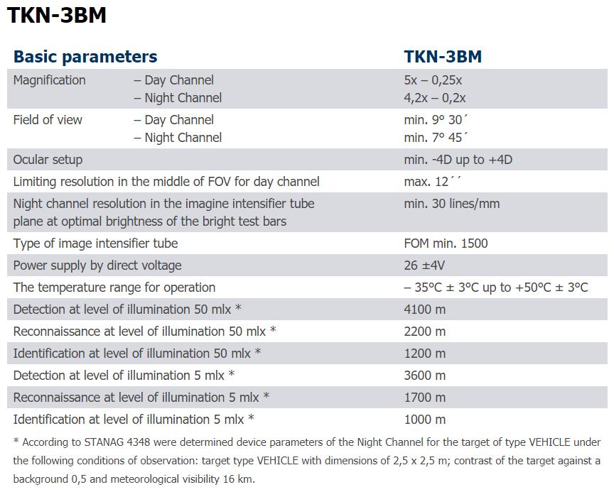 TKN-3BM - parametry