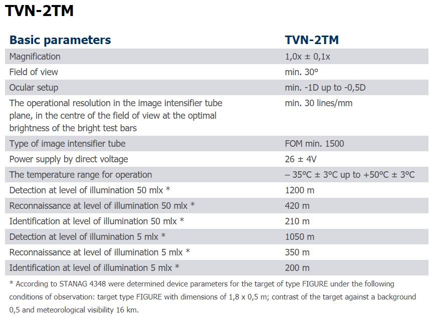 TVN-2TM - parametry